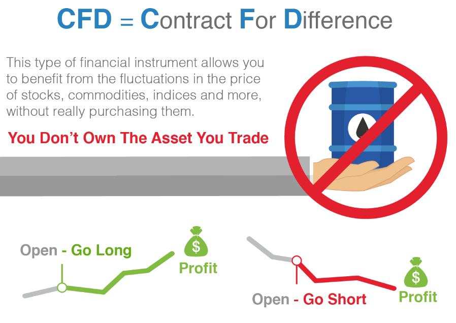 commerciante di criptovalute indipendente cosa significa trading cfd